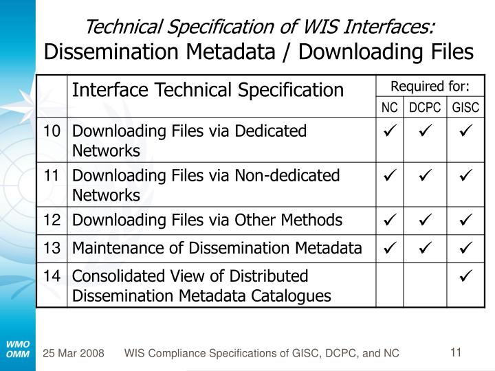 Technical Specification of WIS Interfaces: