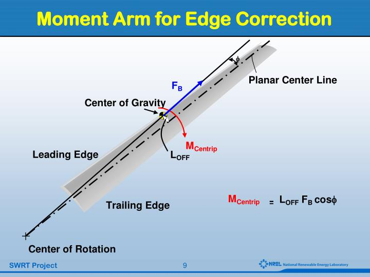 Moment Arm for Edge Correction