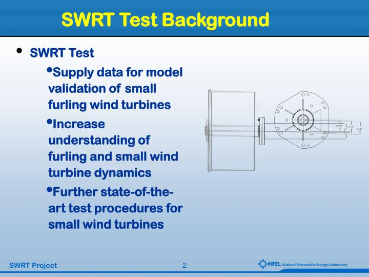Swrt test background