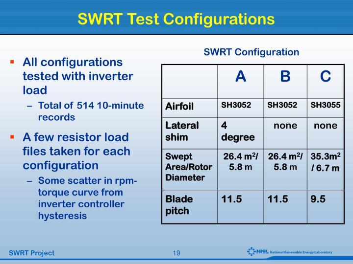 SWRT Test Configurations