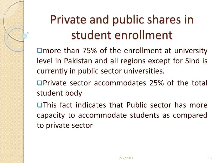 Private and public shares in student enrollment