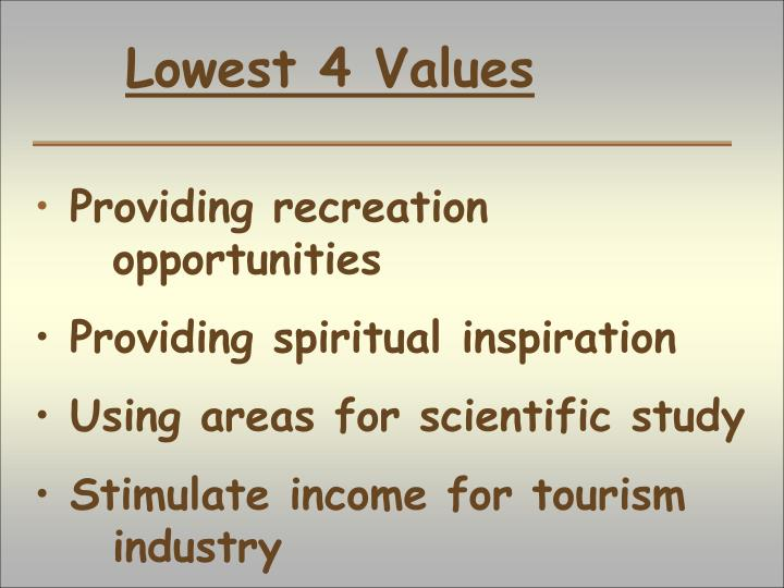 Lowest 4 Values