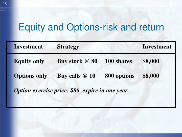 Equity and Options-risk and return