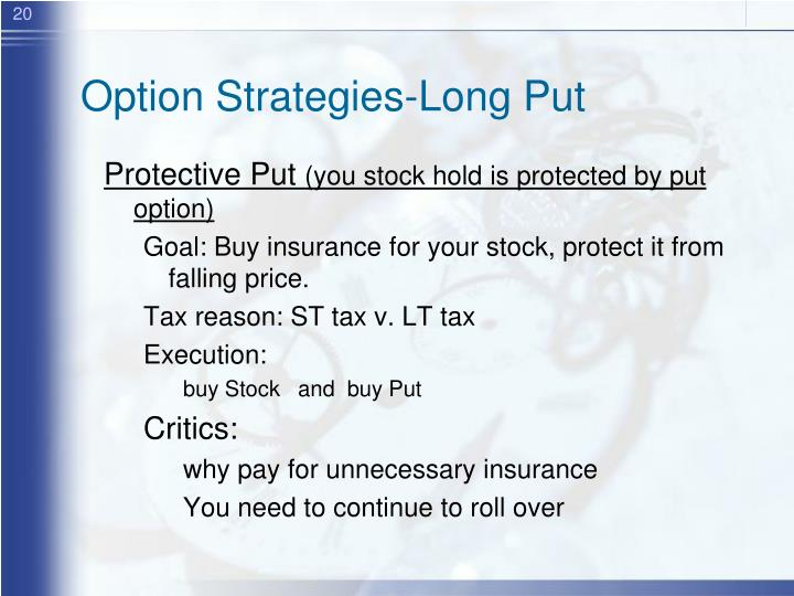 Option Strategies-Long Put
