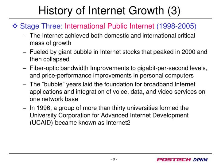 History of Internet Growth (3)