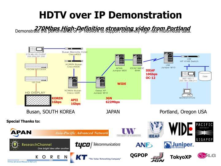 HDTV over IP Demonstration