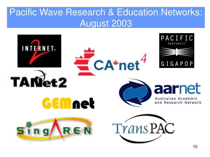R&E Networks