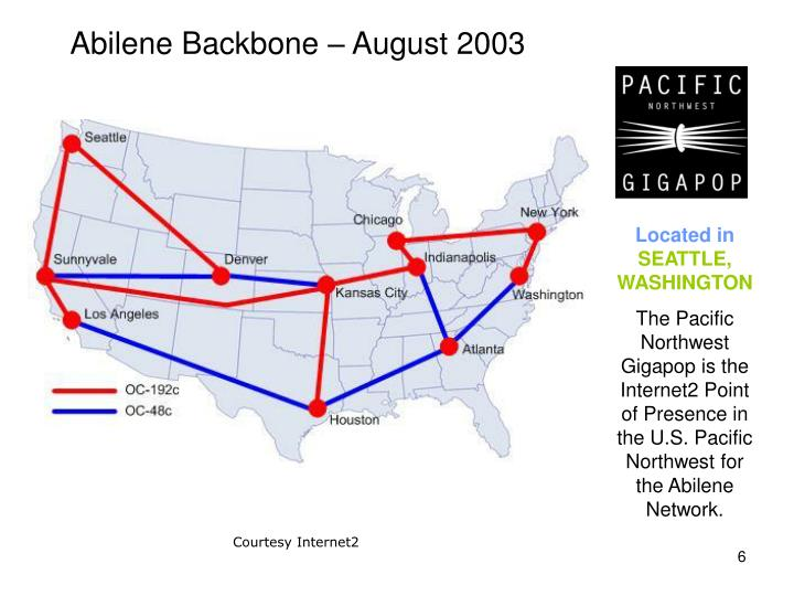Abilene Backbone – August 2003
