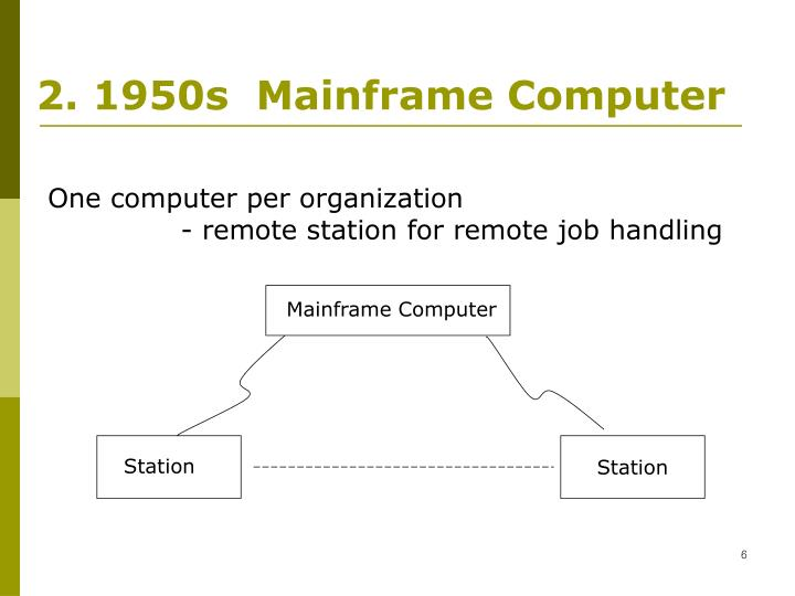 2. 1950s  Mainframe Computer