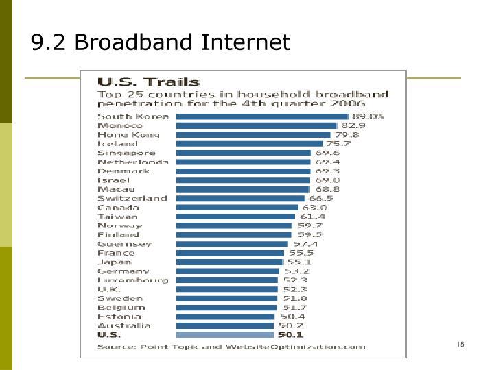 9.2 Broadband Internet