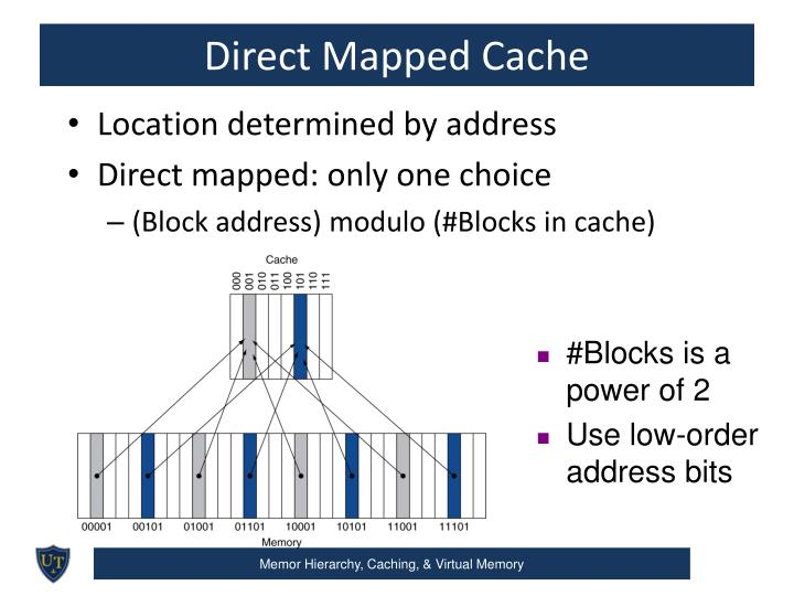 Direct Mapped Cache