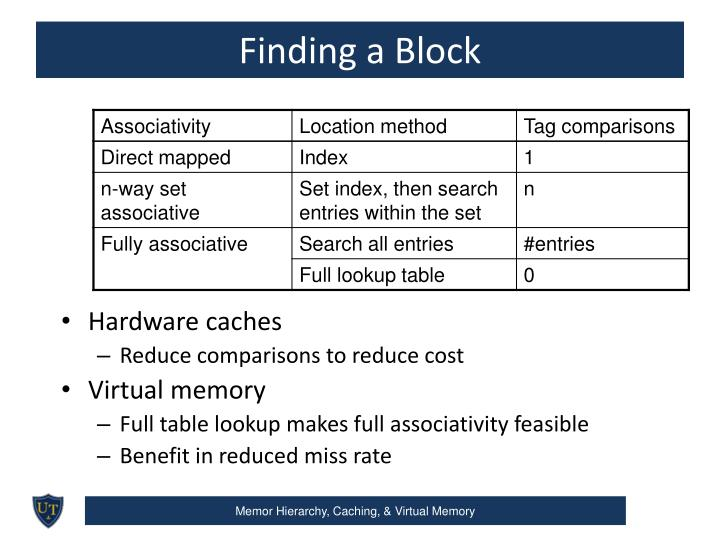 Finding a Block