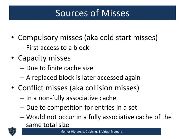 Sources of Misses