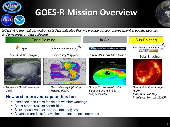 GOES-R Mission Overview