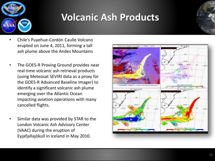 Volcanic Ash Products