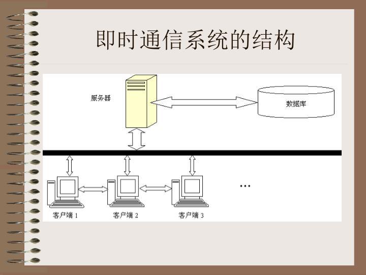 即时通信系统的结构