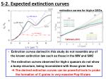 5 2 expected extinction curves
