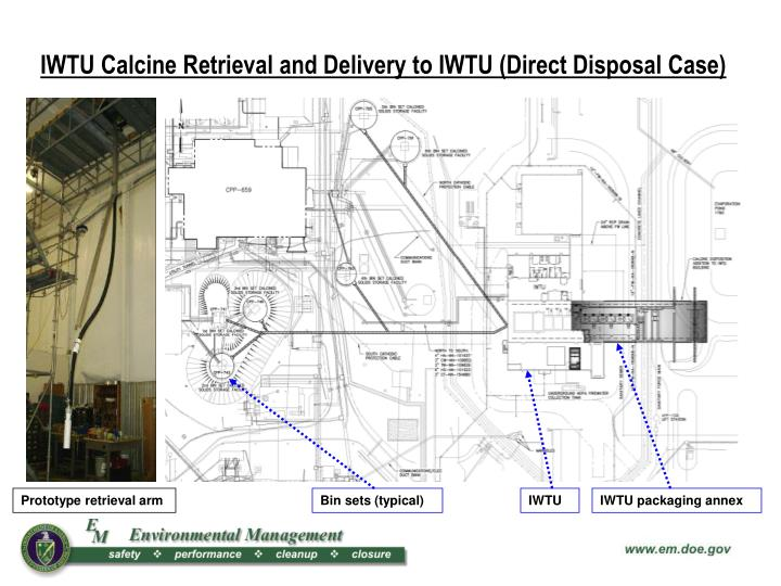 IWTU Calcine Retrieval and Delivery to IWTU (Direct Disposal Case)