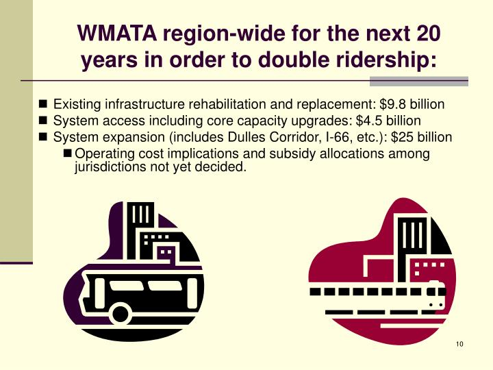 WMATA region-wide for the next 20 years in order to double ridership: