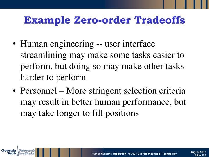 Example Zero-order Tradeoffs