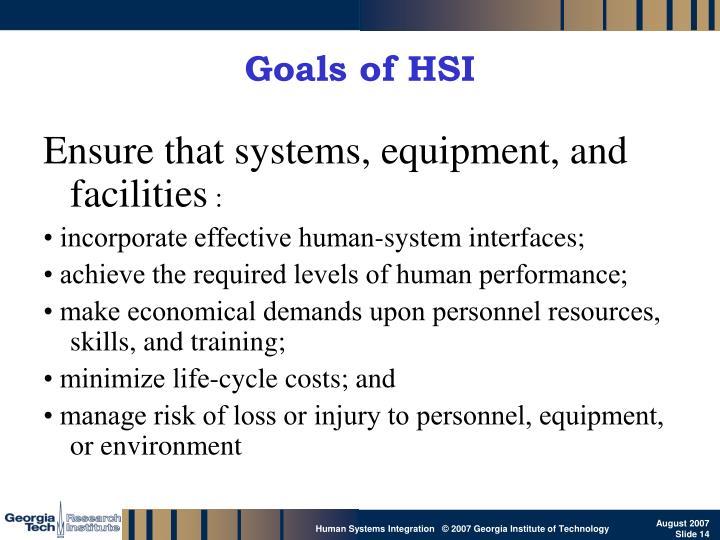 Goals of HSI