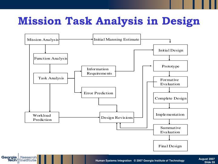 Mission Task Analysis in Design