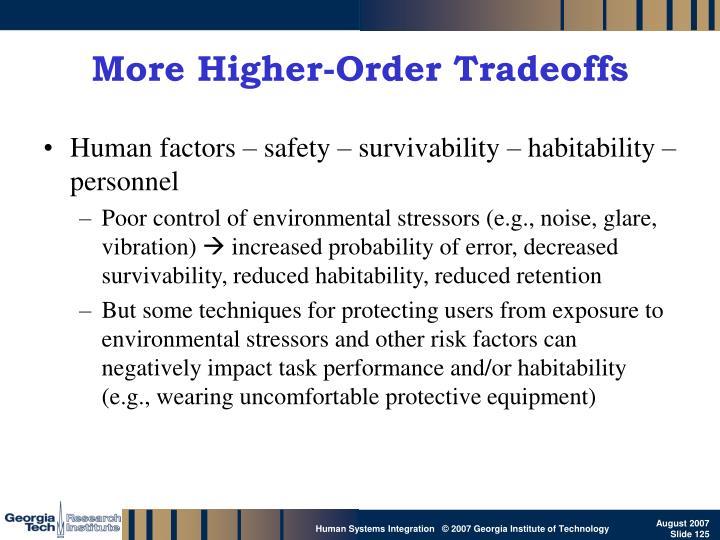 More Higher-Order Tradeoffs