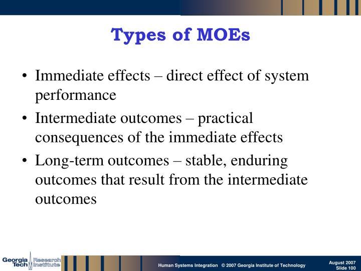 Types of MOEs