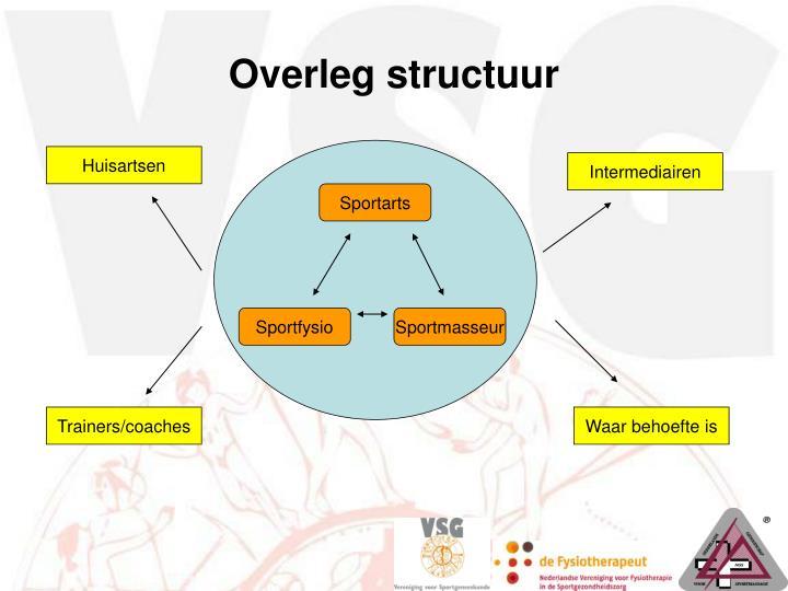 Overleg structuur