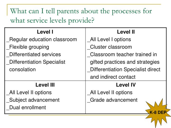 What can I tell parents about the processes for what service levels provide?