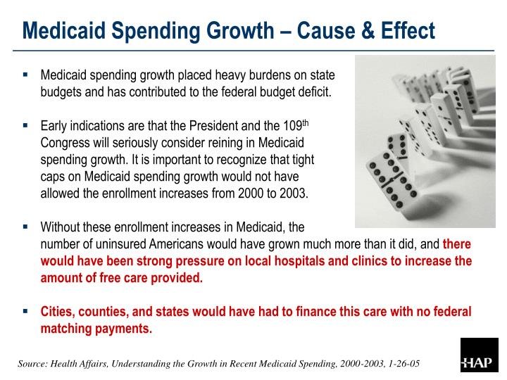 Medicaid Spending Growth – Cause & Effect