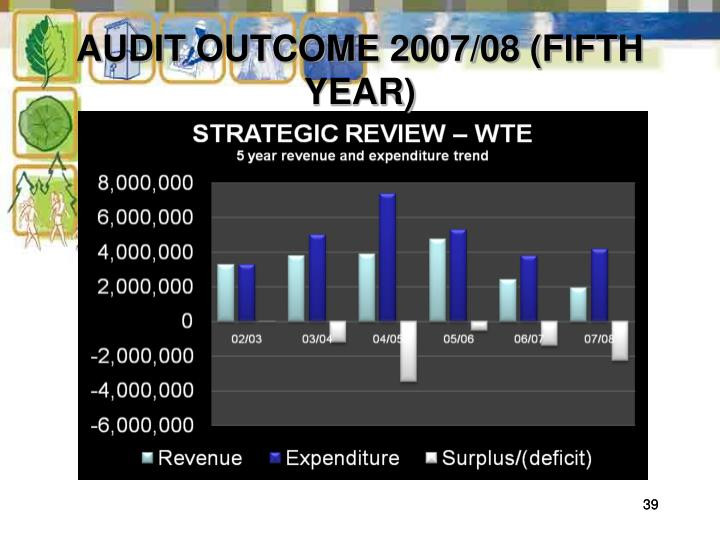 AUDIT OUTCOME 2007/08 (FIFTH YEAR)