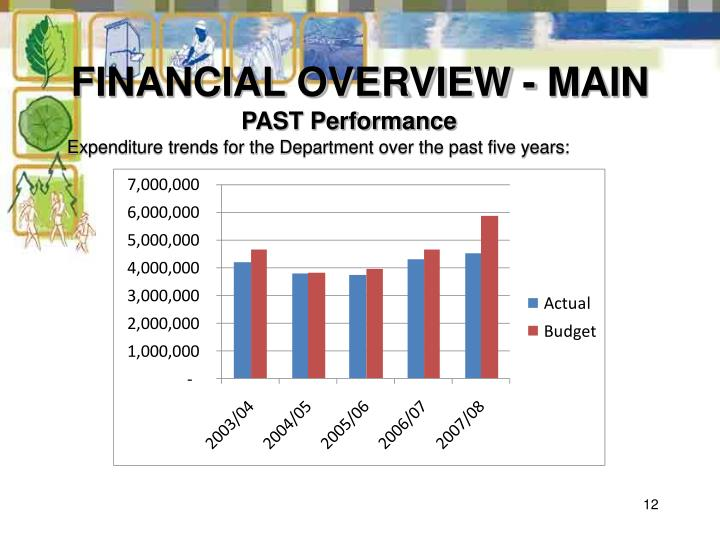 FINANCIAL OVERVIEW - MAIN