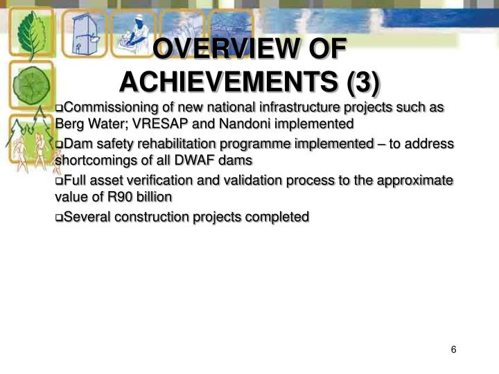 OVERVIEW OF ACHIEVEMENTS (3)