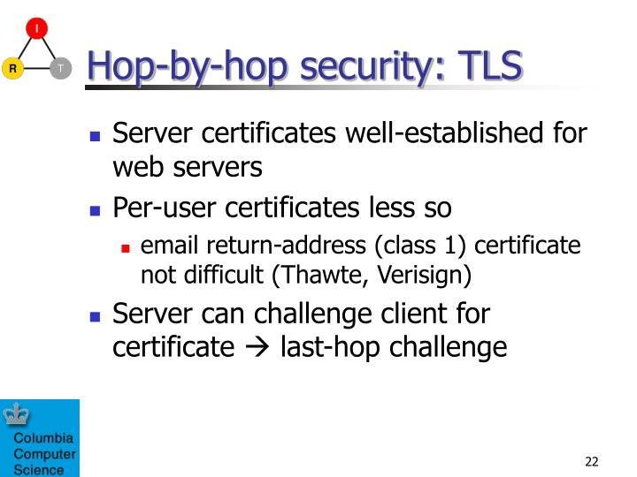 Hop-by-hop security: TLS