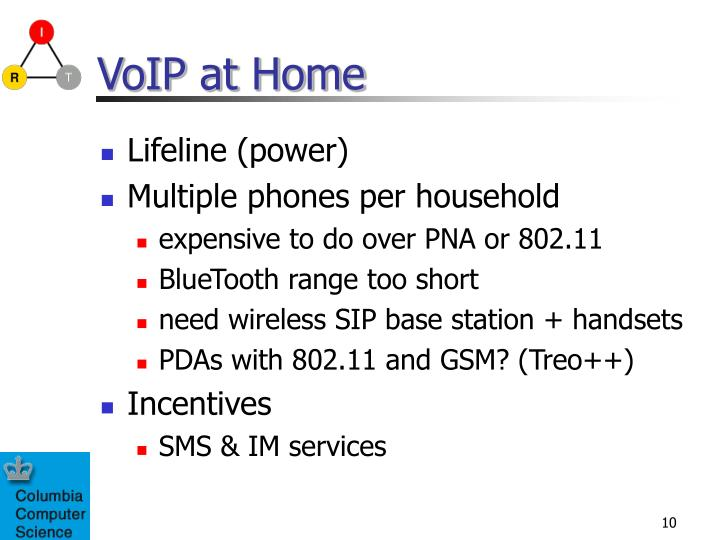 VoIP at Home