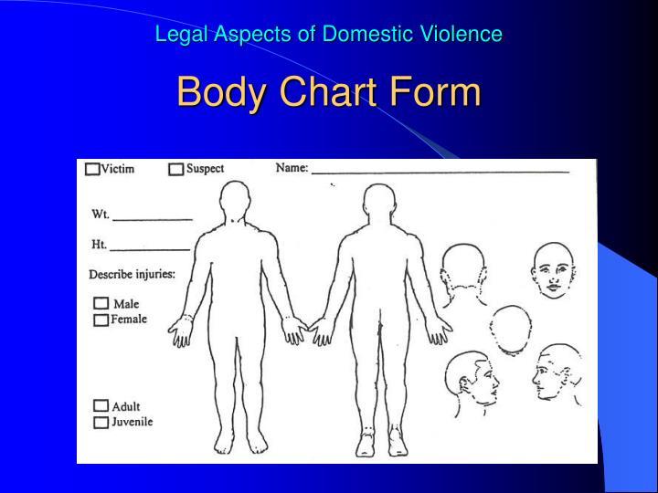 Body Chart Form