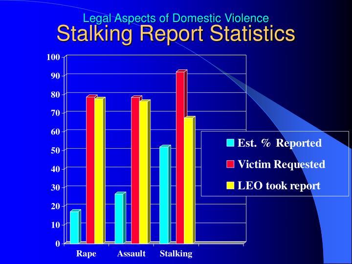 Stalking Report Statistics