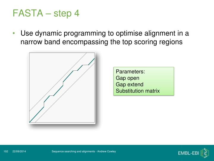 FASTA – step 4
