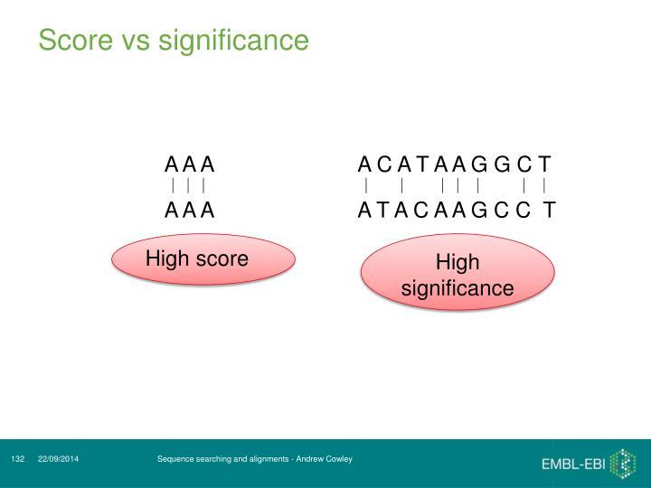Score vs significance