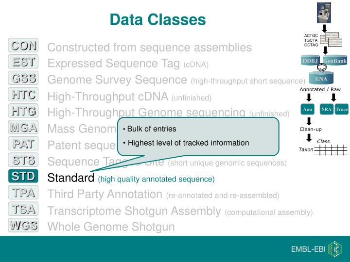 Data Classes