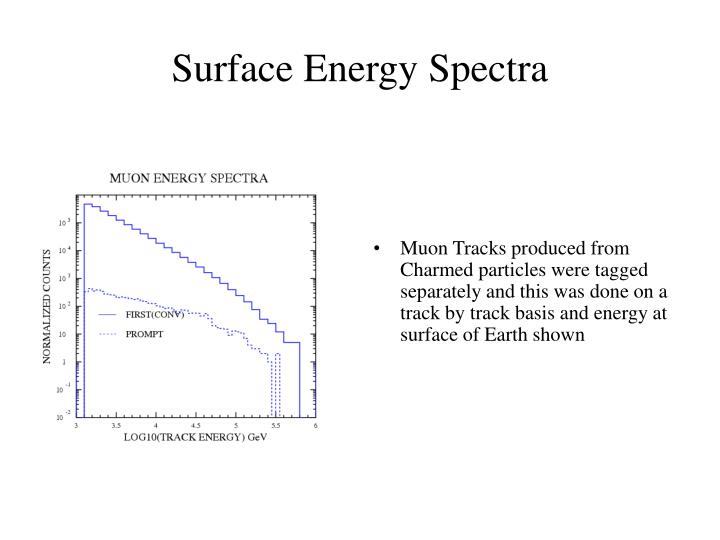 Muon Tracks produced from Charmed particles were tagged separately and this was done on a track by track basis and energy at surface of Earth shown