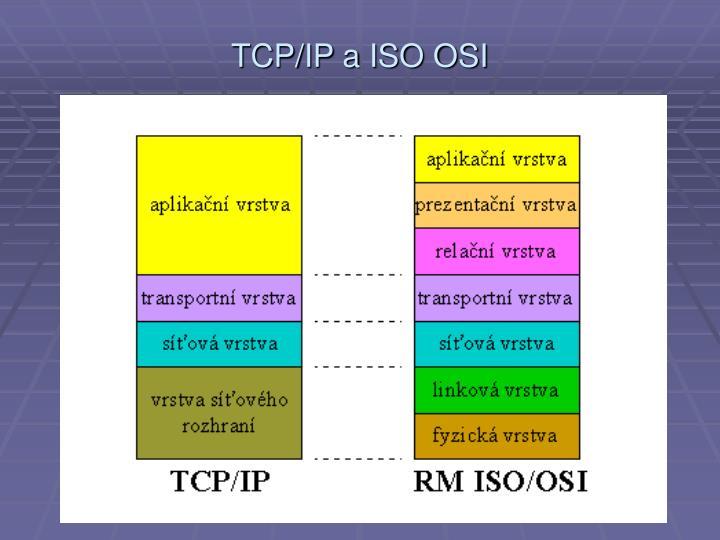 TCP/IP a ISO OSI