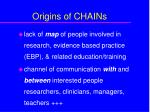 origins of chains