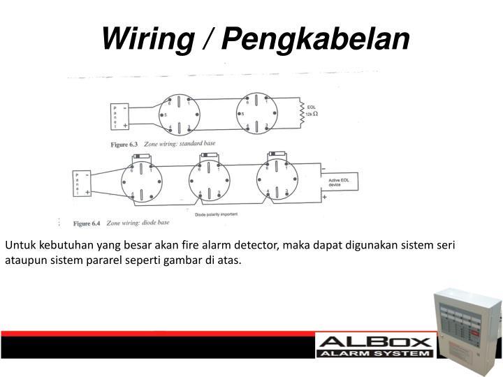 Wiring / Pengkabelan
