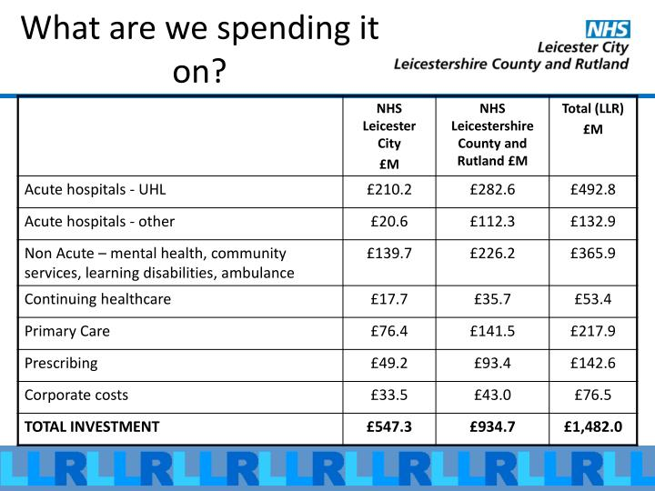 What are we spending it on?