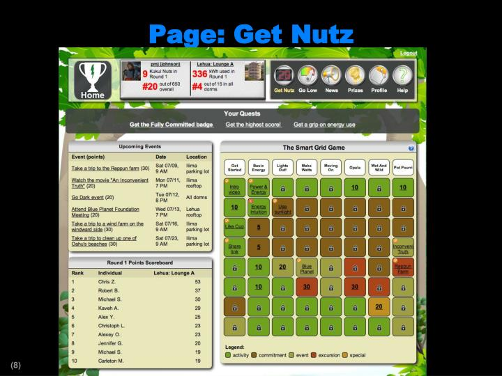 Page: Get