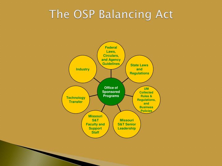The OSP