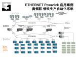 ethernet powerlink6
