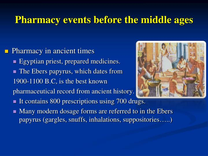 Pharmacy events before the middle ages